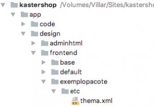 Exemplo Estrutura novo Pacote Magento 1.9